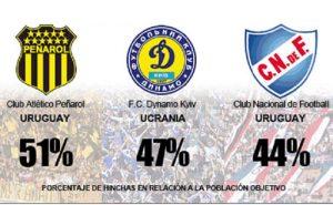 clubes_futbol2016